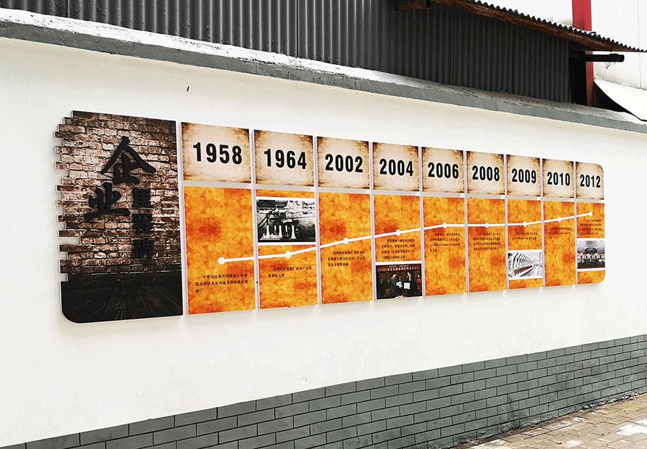党建历史文化墙