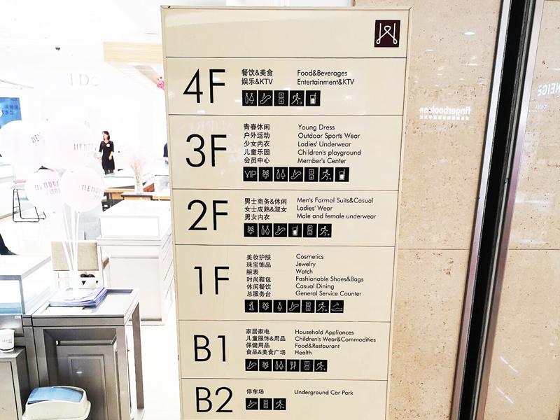 商场标识标牌设计,商场标识牌制作哪家好,购物中心导视系统-前期标识