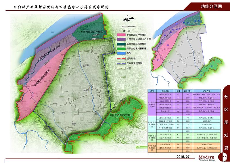 三门峡产业集聚区