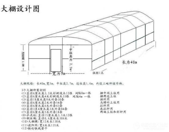 智能温室规划设计